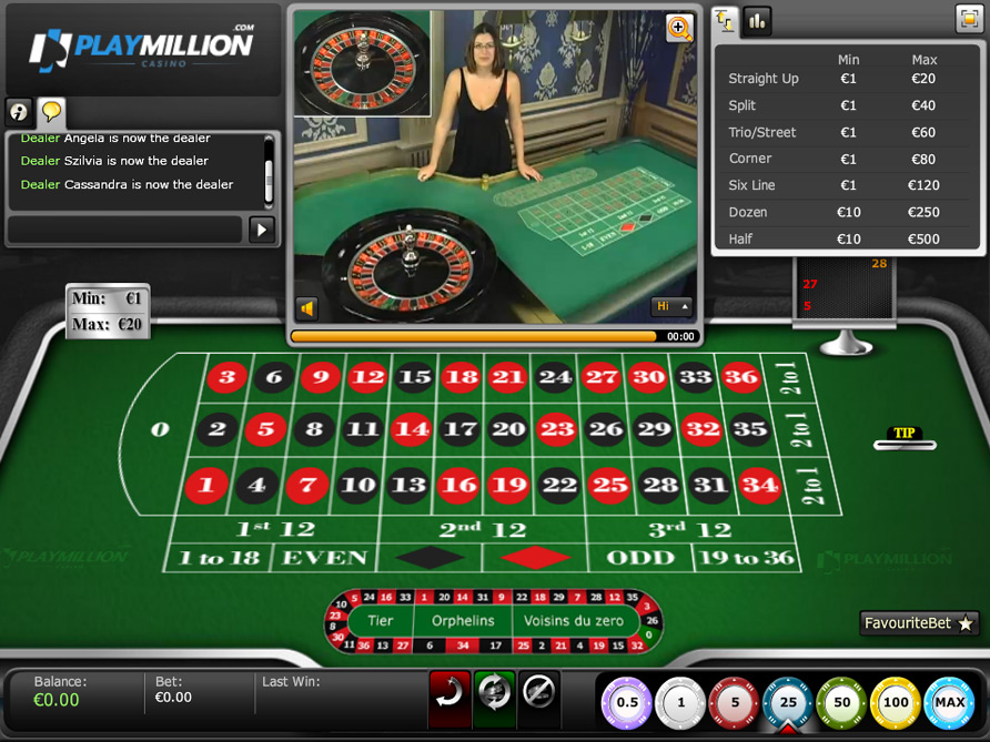 Free online roulette uk games